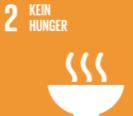 Lebensmittel achten, Hunger lindern