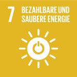 Energieeffizienz steigern